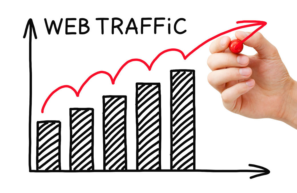 How to Convert Website Traffic into Increased Sales and Loyal Customers